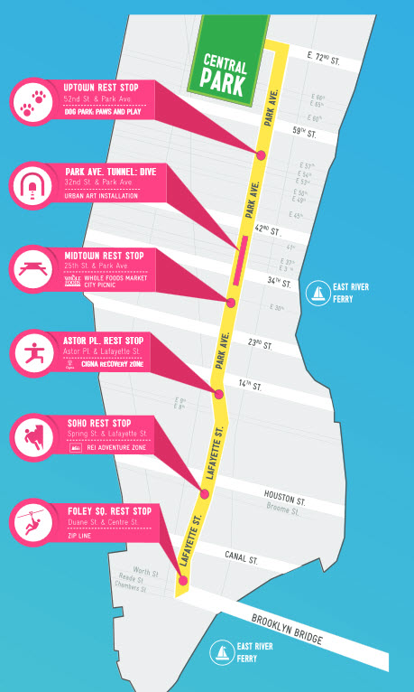 summer streets 2014 route